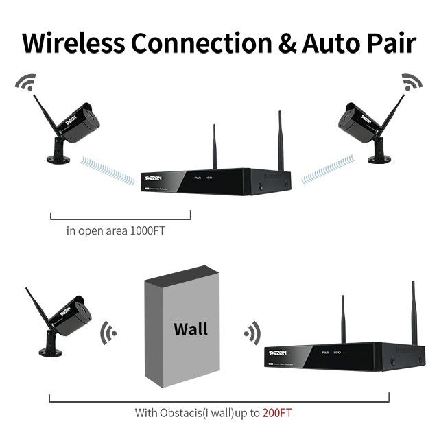 TMEZON 4CH Wireless 1080P IP Security Camera System WiFi NVR Outdoor Kit 1TB HDD